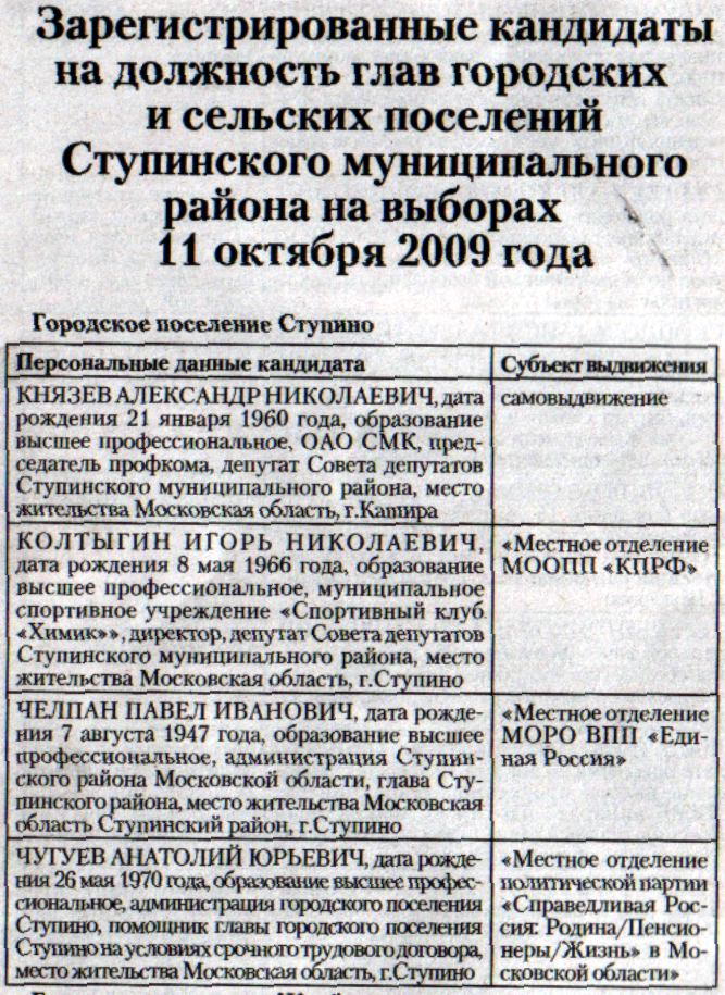 Список кандидатов на должность главы городского поселения Ступино